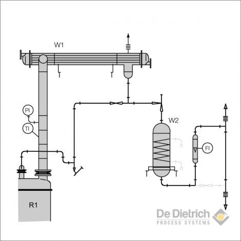 Condensation with horizontal shell&tube heat exchanger