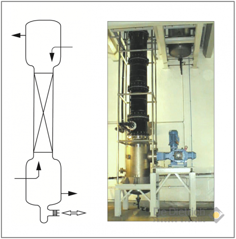 Pulsed Packed Extraction Column
