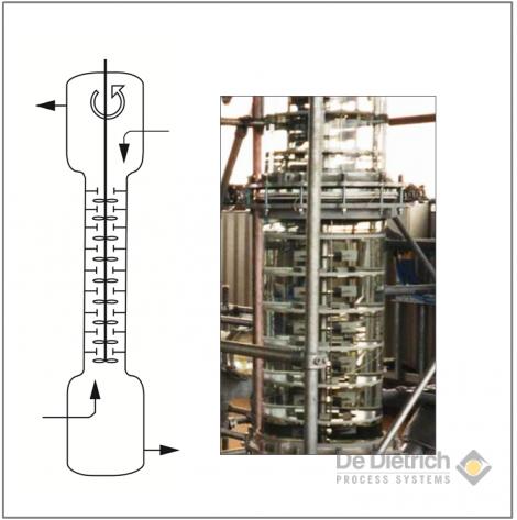 Extraction Columns | De Dietrich Process Systems