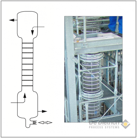 Pulsed Sieve Tray Extraction Column