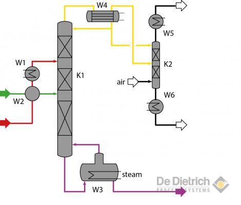 high concentration of nitric acid de dietrich process systems nitroglycerin nitric acid n a c flow chart
