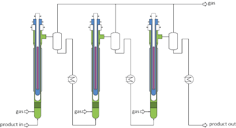 Continuous process with 3 PhotoFlowReactors in series