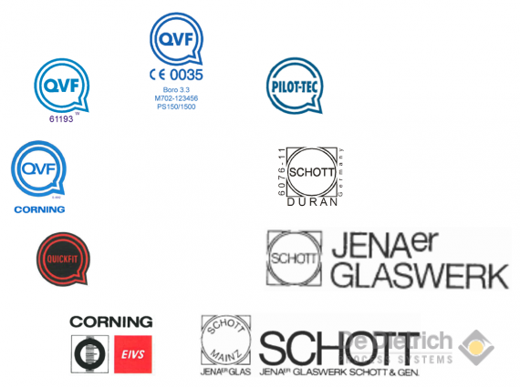 Logos of former glass systems